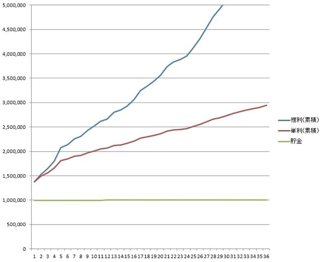月利運用グラフ.jpg