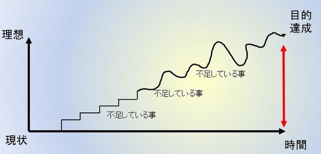 現状と目的.jpg